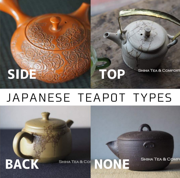 Basic Type of Teapot